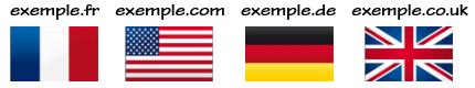 Stratégie avec extensions de nom de domaine